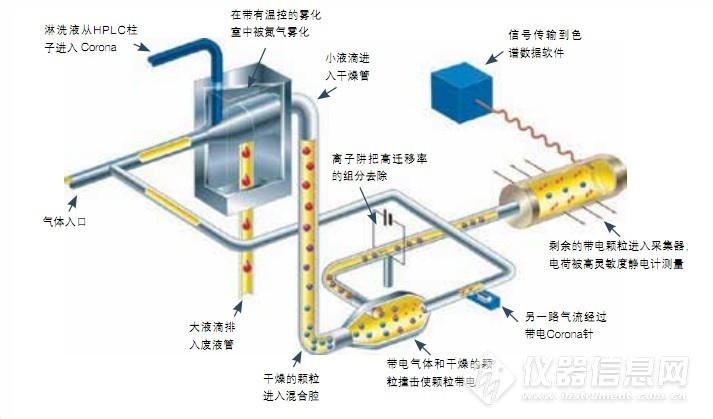 蒸发冷cad流程图 蒸发冷流程图 三效蒸发工艺流程图
