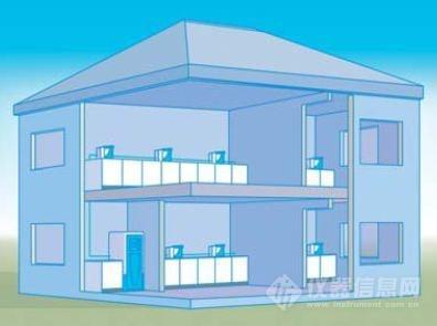 ELGA CENTRA 实验室中央供水系统 纯净水设备厂家
