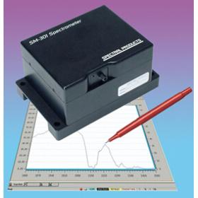 SP中红外光谱仪