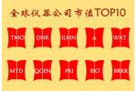 全球仪器公司市值TOP10最新排行榜:霸主易位