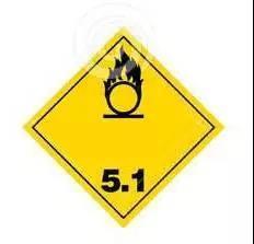 危险性货物--TDG中危险表情9大检测_分类资幽默搞笑的动物图片图片