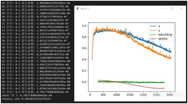 简智仪器率先发布国内首款便携式差分拉曼光谱