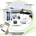 实验室空气净化生态系统 Ecosystem