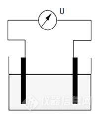 电位滴定法的基本原理_电位滴定法中确定滴定终点的4种方法