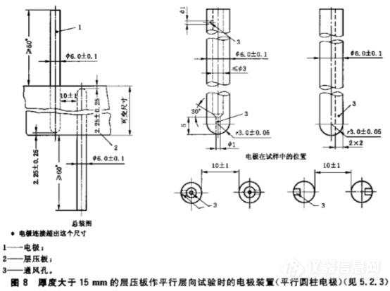 电气介电击穿电压强度测试仪