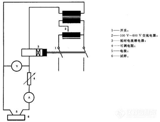 试验电路的示例