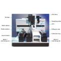 Hanson 干加热式透皮测试系统 Phoenix™