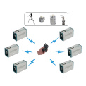 ZR-2100型 集群式空气微生物采样器