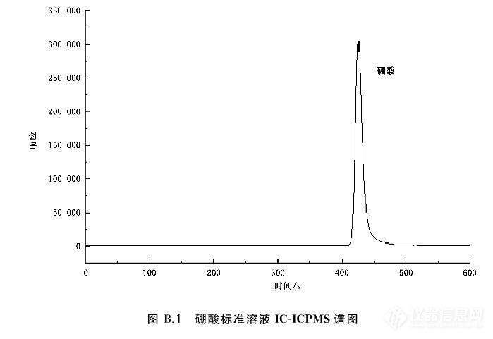 牙膏-硼酸盐 B.png