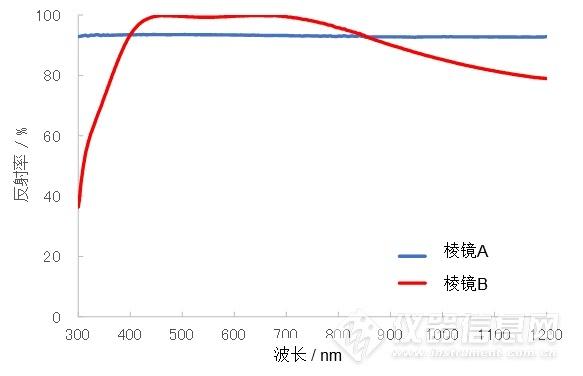 测量谱图-.png