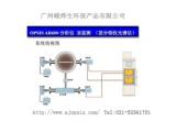 烟气汞连续监测系统