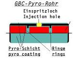 GBC热涂层石墨管 (货号: 99005900)