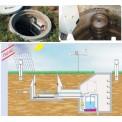 小型蒸渗仪系统FR102