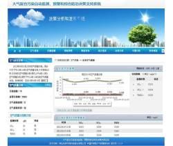 先河环保大气复合污染自动监测系统