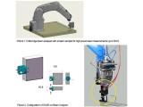 高功率光束质量分析仪