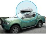 意大利ETL BUS型车载空气质量监测仪