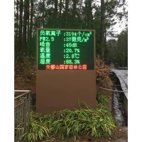 森林环境生态监测发布系统