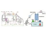 聚光抽取式傅里叶变换红外多组分气体分析仪