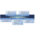 专业的信息整合和流程定制的科学平台