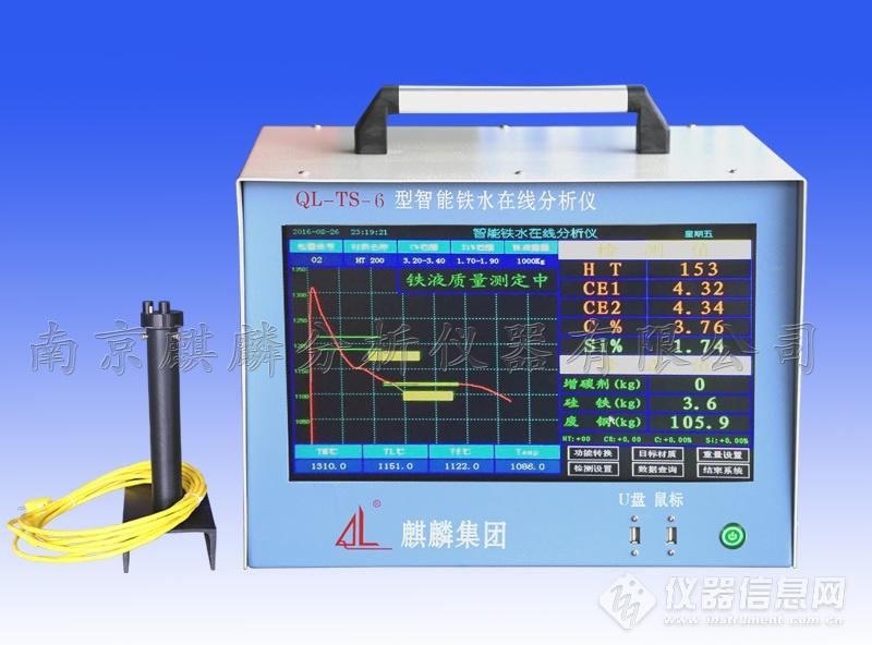 TS-6型碳硅仪.jpg