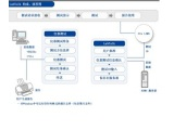赛印 LabTALK 实验室自动化系统