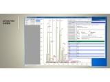 EIE  色谱模拟馏程仪