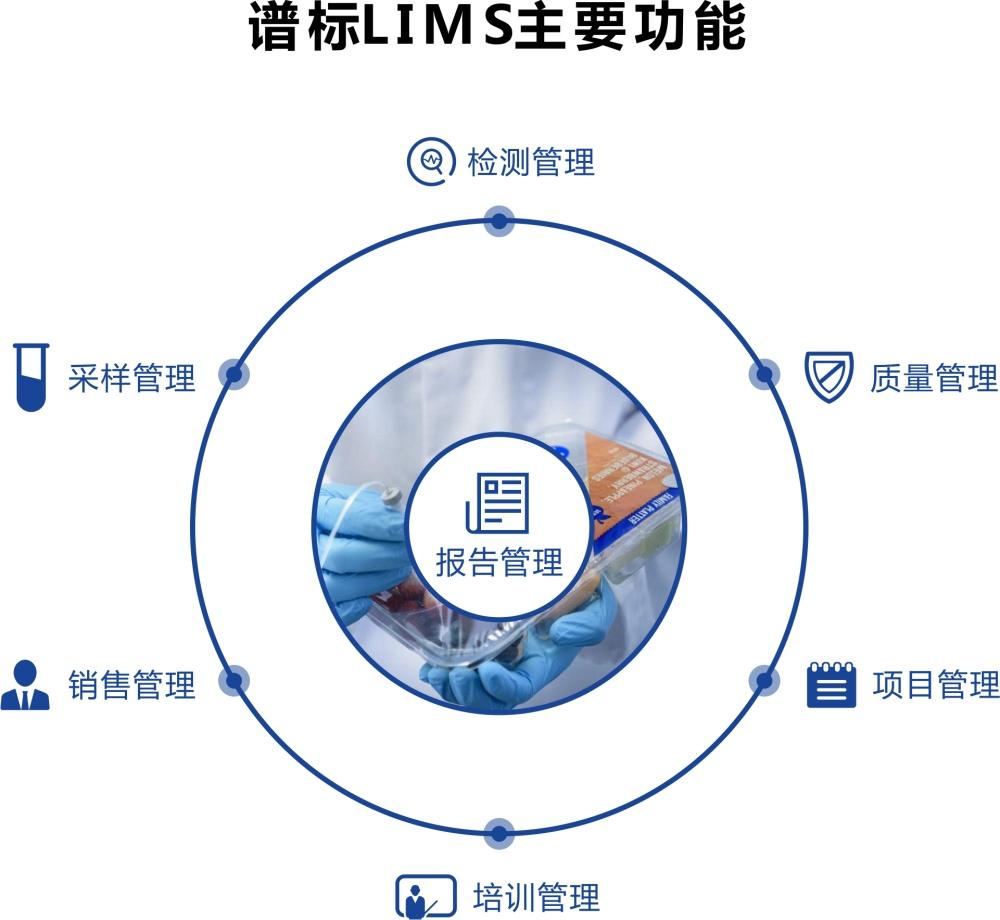 谱标实验室信息管理系统(LIMS)