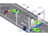 大方科技机动车尾气遥感监测激光检测模块