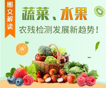 图文解读:蔬菜水果中农药残留检测发展的新趋势!