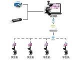 MSHOT数码显微镜互动教学系统