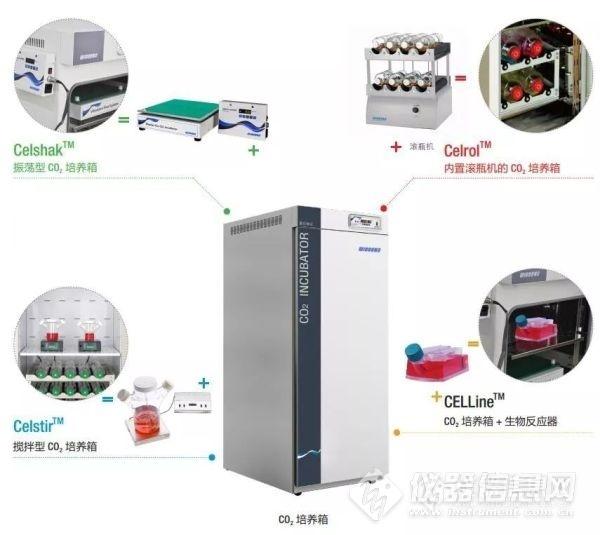 二氧化碳培养箱2.jpg