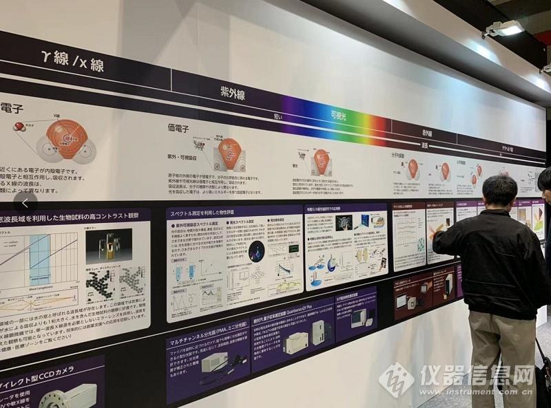 从γ射线_X射线到太赫兹波段探测滨松所覆盖的产品及技术.png