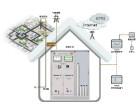7000环境空气挥发性有机物在线监测系统