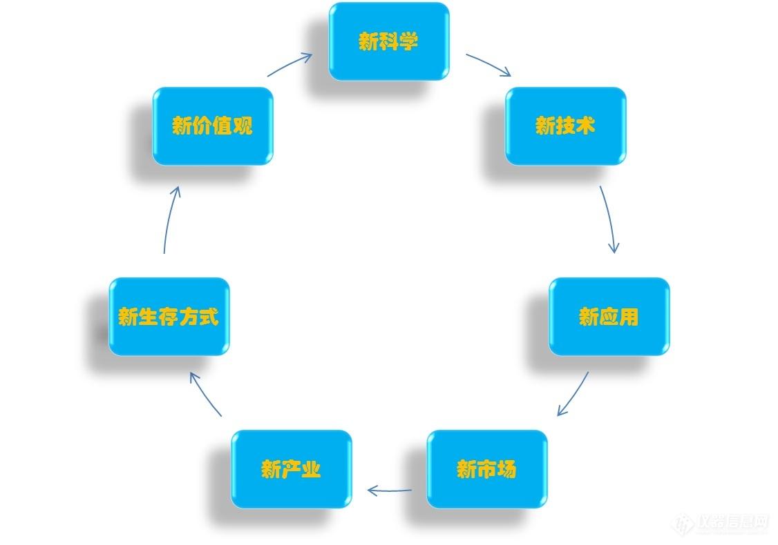 昼马循环图.png