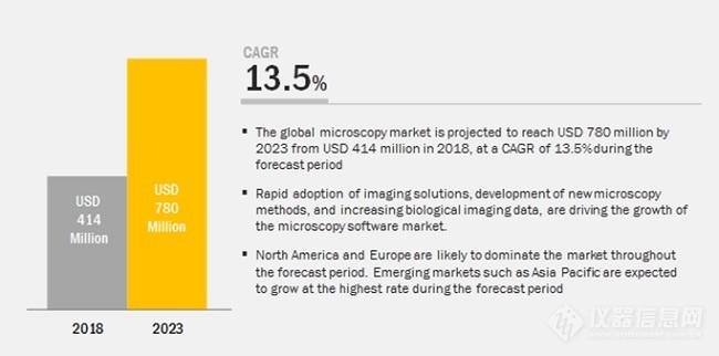 microscope-software-market.jpg