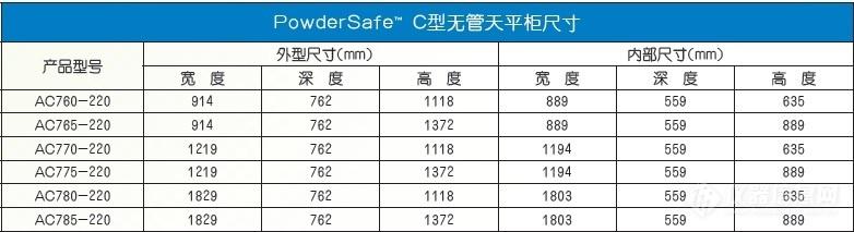 AirClean艾科琳PowderSafe™C型水平层流无管天平柜尺寸