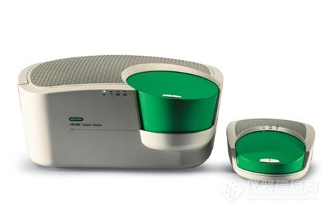 伯乐数字PCR系统、CML检测试剂盒获批FDA