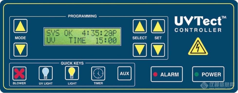 UVTect™ 微处理器安全控制器