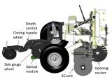 MSP3土壤OM-EC-pH勘查测绘系统