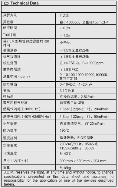 3-200技术参数2.jpg