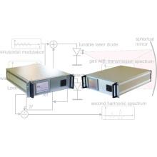 ETG 6900S系列TDL激光微量气体分析仪