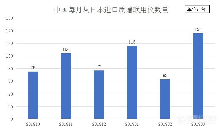 日本出口产数据.png