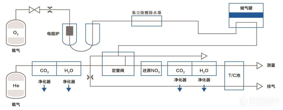 定氮仪简易流程图.jpg