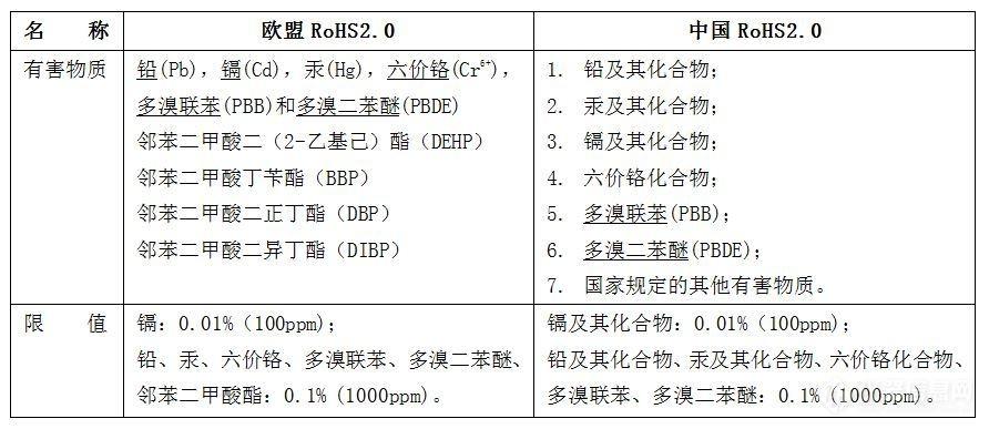 岛津 RoHS2.0 2.jpg
