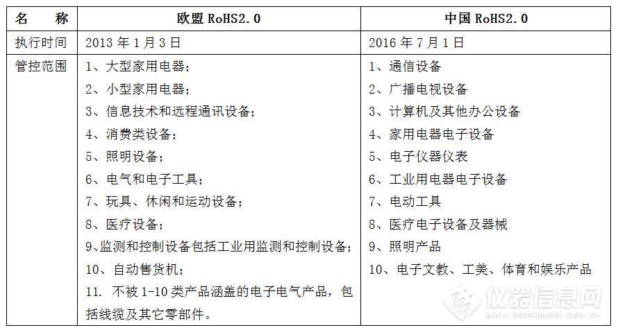 岛津 RoHS2.0 1.jpg