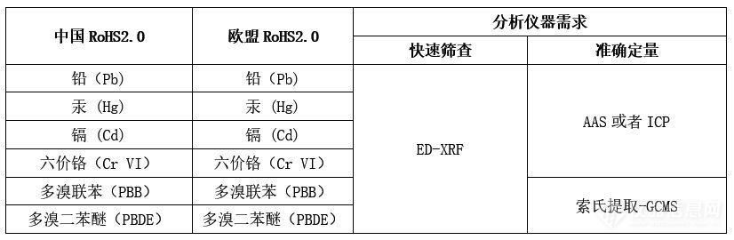 岛津 RoHS2.0 3.jpg