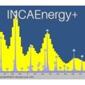 牛津仪器INCAEnergy+元素分析系统
