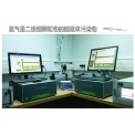 Picarro  NH3氣體濃度分析儀G2103