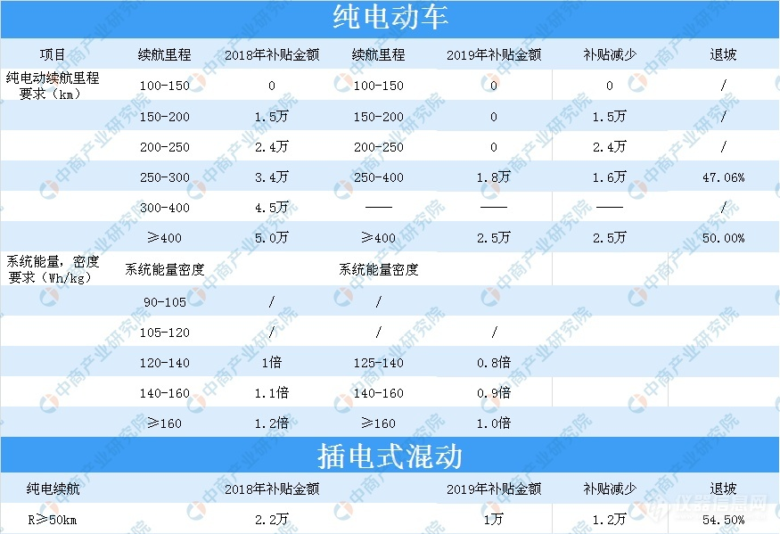 财报PK揭秘新能源材料业隐忧 7类仪器或受波及.png