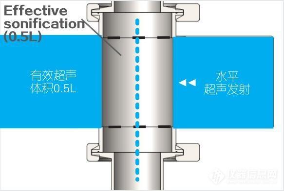 超声波细胞提取仪